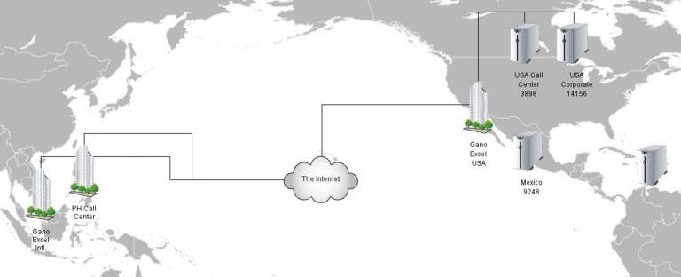NetFortris Network Area Map